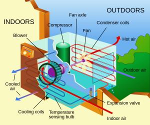Air_conditioning_unit-en.svg