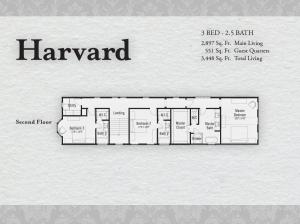Ashland Square by Drake Homes Inc., Houston, Texas Located in the Historic Heights area of Houston. Harvard floor plan.
